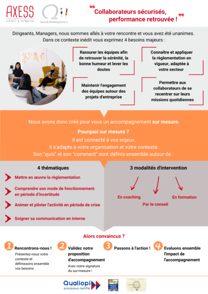 Infographie nouvel accompagnement crise sanitaire
